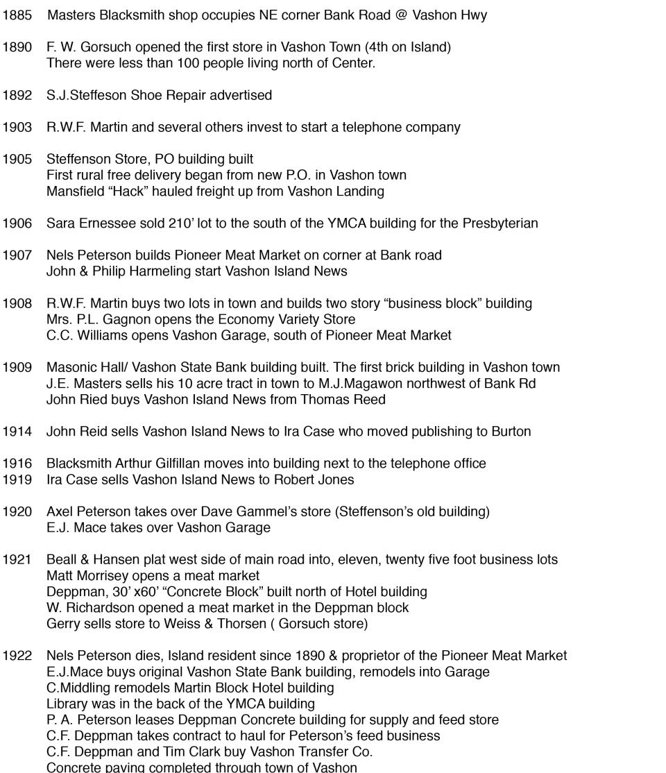 town timeline-1.jpg